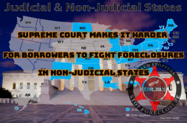 SCOTUS makes it harder for borrowers to fight foreclosures in non-judicial states