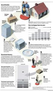 securitization chart 4